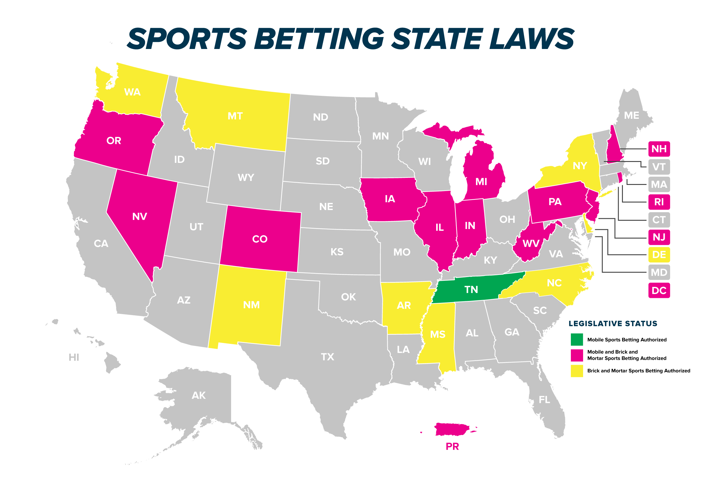 Us sports betting laws super bowl 2021 vegas betting odds